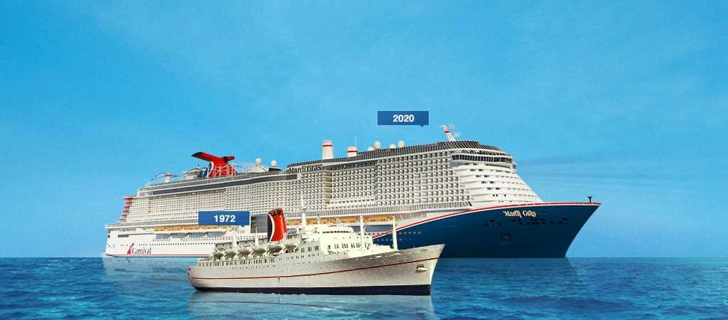 Mardi Gras от Carnival Cruise Line открывается для продажи